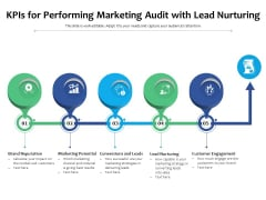Kpis For Performing Marketing Audit With Lead Nurturing Ppt PowerPoint Presentation Icon Inspiration PDF
