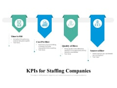 Kpis For Staffing Companies Ppt PowerPoint Presentation Outline Graphics Tutorials