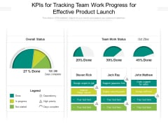 Kpis For Tracking Team Work Progress For Effective Product Launch Ppt PowerPoint Presentation File Samples PDF