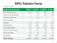 Kpis Tabular Form Ppt PowerPoint Presentation Outline Background Image
