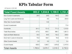 Kpis Tabular Form Ppt PowerPoint Presentation Outline Background Image