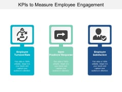 Kpis To Measure Employee Engagement Ppt Powerpoint Presentation Pictures Gridlines