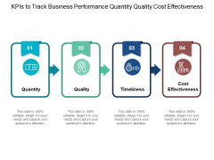 Kpis To Track Business Performance Quantity Quality Cost Effectiveness Ppt PowerPoint Presentation Styles Show