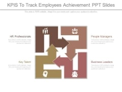 Kpis To Track Employees Achievement Ppt Slides