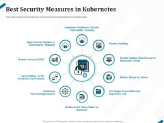 Kubernetes Containers Architecture Overview Best Security Measures In Kubernetes Ppt Pictures File Formats PDF