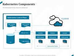 Kubernetes Containers Architecture Overview Kubernetes Components Ppt Portfolio Vector PDF