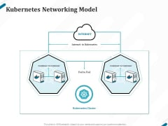 Kubernetes Containers Architecture Overview Kubernetes Networking Model Ppt Pictures Slide Download PDF