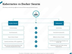 Kubernetes Containers Architecture Overview Kubernetes Vs Docker Swarm Ppt Model Objects PDF