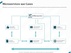 Kubernetes Containers Architecture Overview Microservices Use Cases Ppt Gallery Graphics Template PDF