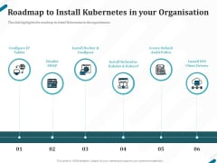 Kubernetes Containers Architecture Overview Roadmap To Install Kubernetes In Your Organisation Icons PDF