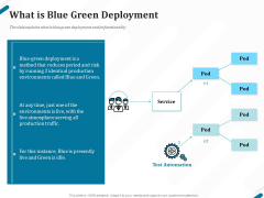 Kubernetes Containers Architecture Overview What Is Blue Green Deployment Ppt Layouts Ideas PDF