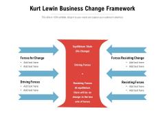 Kurt Lewin Business Change Framework Ppt PowerPoint Presentation File Show PDF