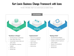 Kurt Lewin Business Change Framework With Icons Ppt PowerPoint Presentation Gallery Themes PDF
