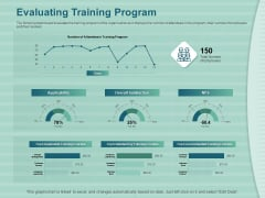 LMS Development Session Evaluating Training Program Ppt Portfolio Skills PDF