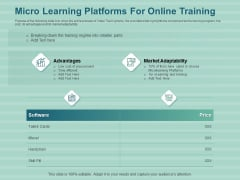 LMS Development Session Micro Learning Platforms For Online Training Summary PDF