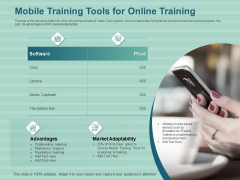 LMS Development Session Mobile Training Tools For Online Training Ppt Gallery Templates PDF