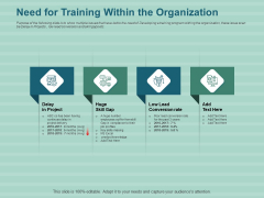 LMS Development Session Need For Training Within The Organization Ppt Inspiration Model PDF