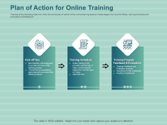 LMS Development Session Plan Of Action For Online Training Ppt Visual Aids Example File PDF