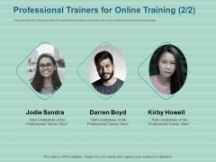 LMS Development Session Professional Trainers For Online Training Ppt Summary Maker PDF