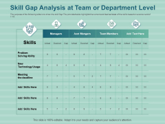 LMS Development Session Skill Gap Analysis At Team Or Department Level Portrait PDF
