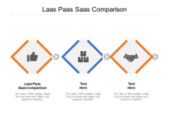 Laas Paas Saas Comparison Ppt PowerPoint Presentation Infographics Samples Cpb