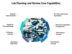 Lab Planning And Review Core Capabilities Ppt PowerPoint Presentation Icon Templates PDF