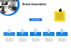 Label Building Initiatives Brand Association Ppt Infographic Template PDF
