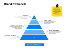 Label Building Initiatives Brand Awareness Ppt Outline Example PDF