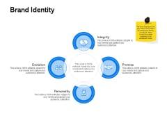 Label Building Initiatives Brand Identity Ppt Icon Ideas PDF