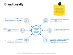 Label Building Initiatives Brand Loyalty Ppt Model Design Templates PDF
