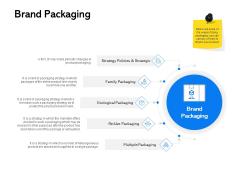Label Building Initiatives Brand Packaging Ppt Outline Slideshow PDF