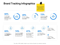 Label Building Initiatives Brand Tracking Infographics Ppt Infographic Template Example File