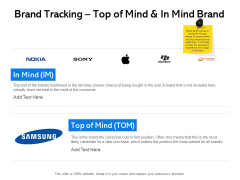 Label Building Initiatives Brand Tracking Top Of Mind And In Mind Brand Ppt Icon Skills PDF