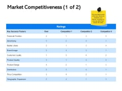 Label Building Initiatives Market Competitiveness Advertising Ppt File Demonstration PDF