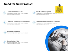 Label Building Initiatives Need For New Product Ppt Inspiration Design Templates PDF