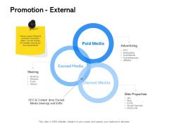 Label Building Initiatives Promotion External Ppt Icon Elements PDF