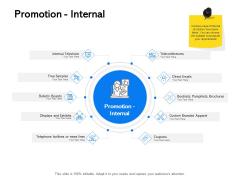 Label Building Initiatives Promotion Internal Ppt File Model PDF