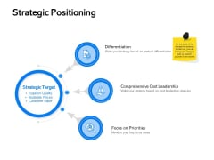 Label Building Initiatives Strategic Positioning Ppt Gallery Summary PDF