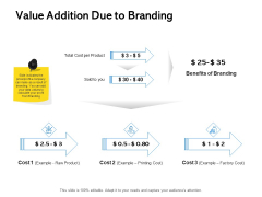 Label Building Initiatives Value Addition Due To Branding Ppt Show Guidelines PDF