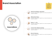 Label Identity Design Brand Association Ppt PowerPoint Presentation Show Rules PDF