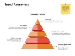 Label Identity Design Brand Awareness Ppt PowerPoint Presentation Model PDF