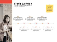 Label Identity Design Brand Evolution Ppt PowerPoint Presentation Ideas Guide PDF