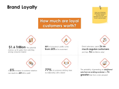 Label Identity Design Brand Loyalty Ppt PowerPoint Presentation Infographic Template Rules PDF
