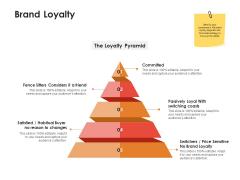 Label Identity Design Brand Loyalty Satisfied Ppt PowerPoint Presentation Styles Elements PDF
