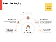 Label Identity Design Brand Packaging Ppt PowerPoint Presentation Show Gallery PDF