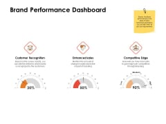 Label Identity Design Brand Performance Dashboard Ppt File Rules PDF