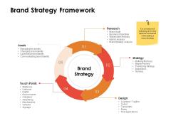 Label Identity Design Brand Strategy Framework Ppt Outline Microsoft PDF