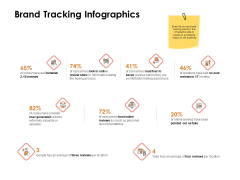 Label Identity Design Brand Tracking Infographics Ppt PowerPoint Presentation Show Clipart Images PDF