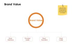 Label Identity Design Brand Value Ppt PowerPoint Presentation File Master Slide PDF