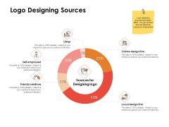 Label Identity Design Logo Designing Sources Ppt PowerPoint Presentation Portfolio Example File PDF